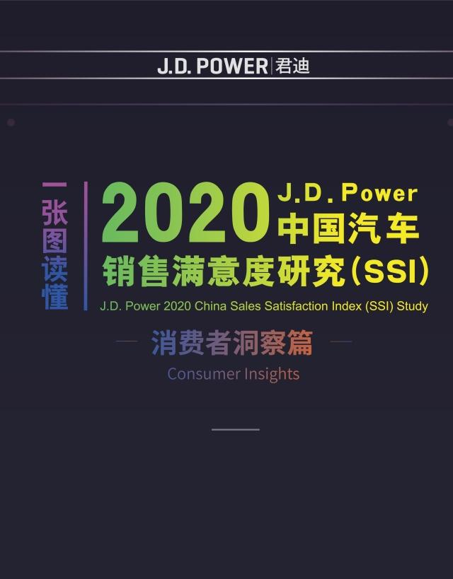 2020 SSI Infographic